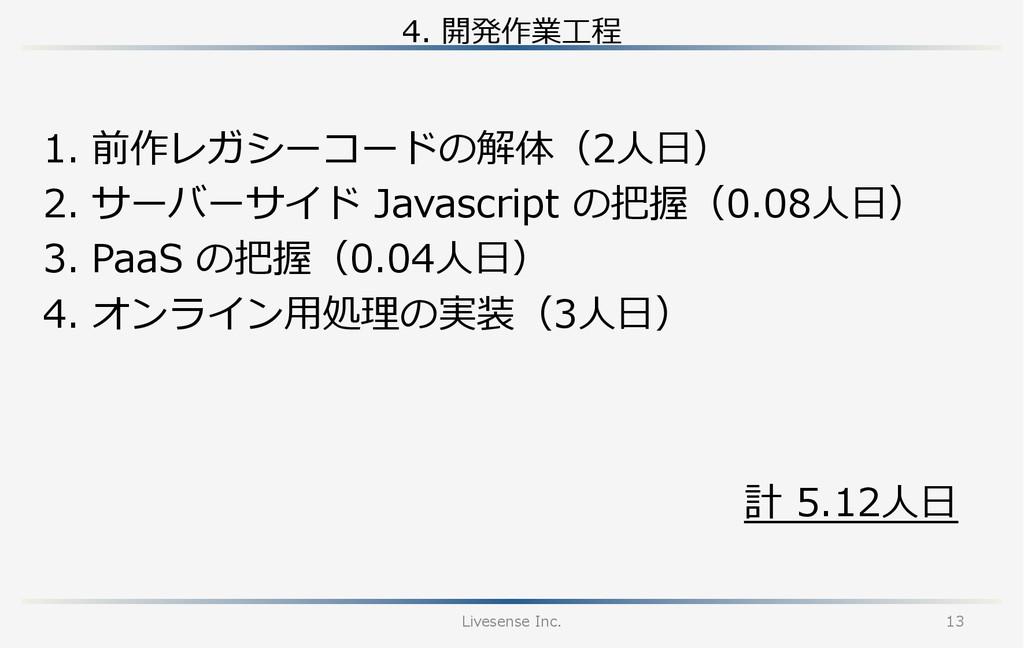 4. 開発作業⼯工程 Livesense Inc. 13 1. 前作レガシーコードの解体...