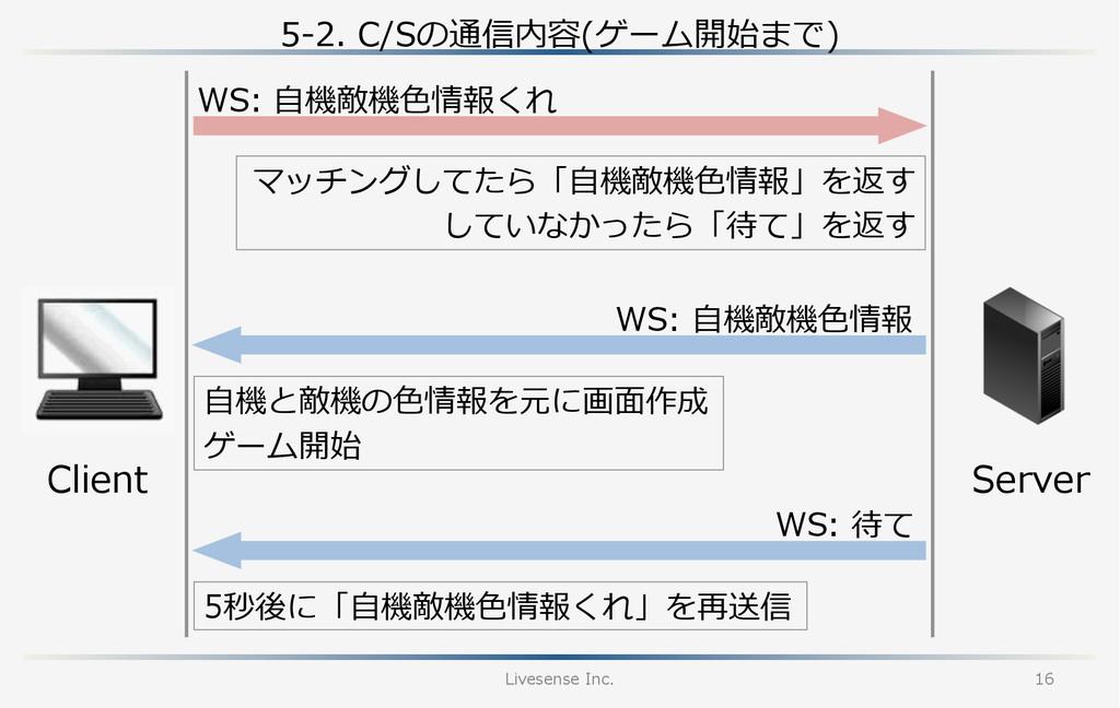 5-‐‑‒2. C/Sの通信内容(ゲーム開始まで) Livesense Inc. 16 S...