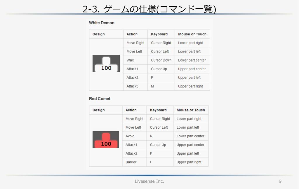 2-‐‑‒3. ゲームの仕様(コマンド⼀一覧) Livesense Inc. 9