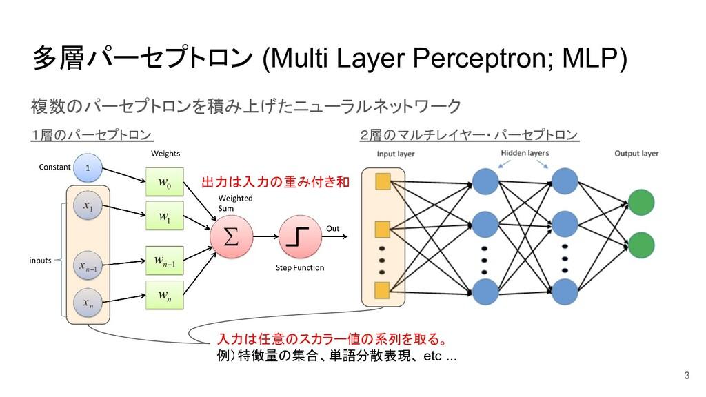 多層パーセプトロン (Multi Layer Perceptron; MLP) 複数のパーセプ...