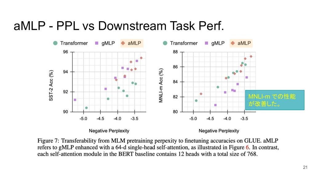 aMLP - PPL vs Downstream Task Perf. MNLI-m での性能...
