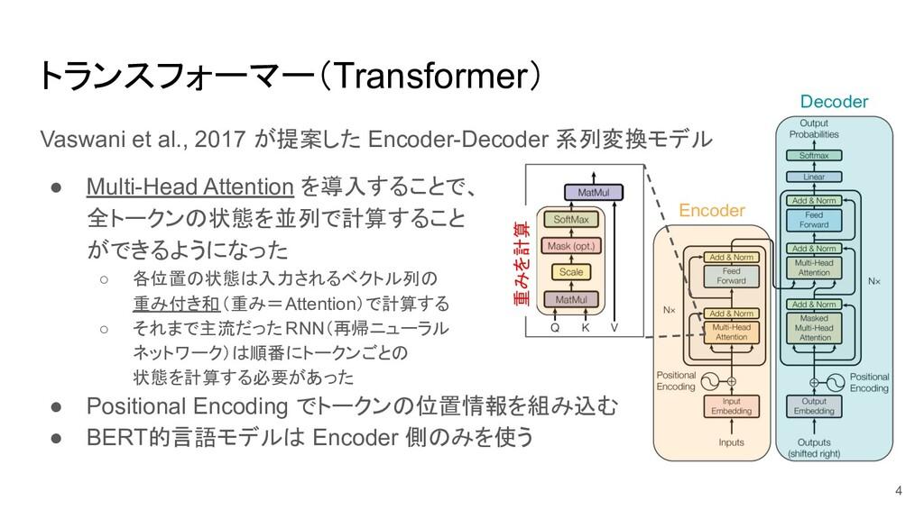 トランスフォーマー(Transformer) Vaswani et al., 2017 が提案...