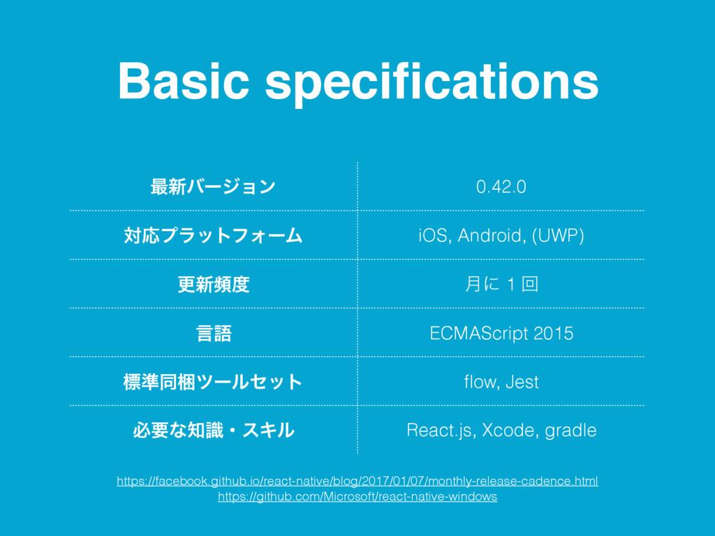 Basic specifications ࠷৽όʔδϣϯ 0.42.0 ରԠϓϥοτϑΥʔϜ i...