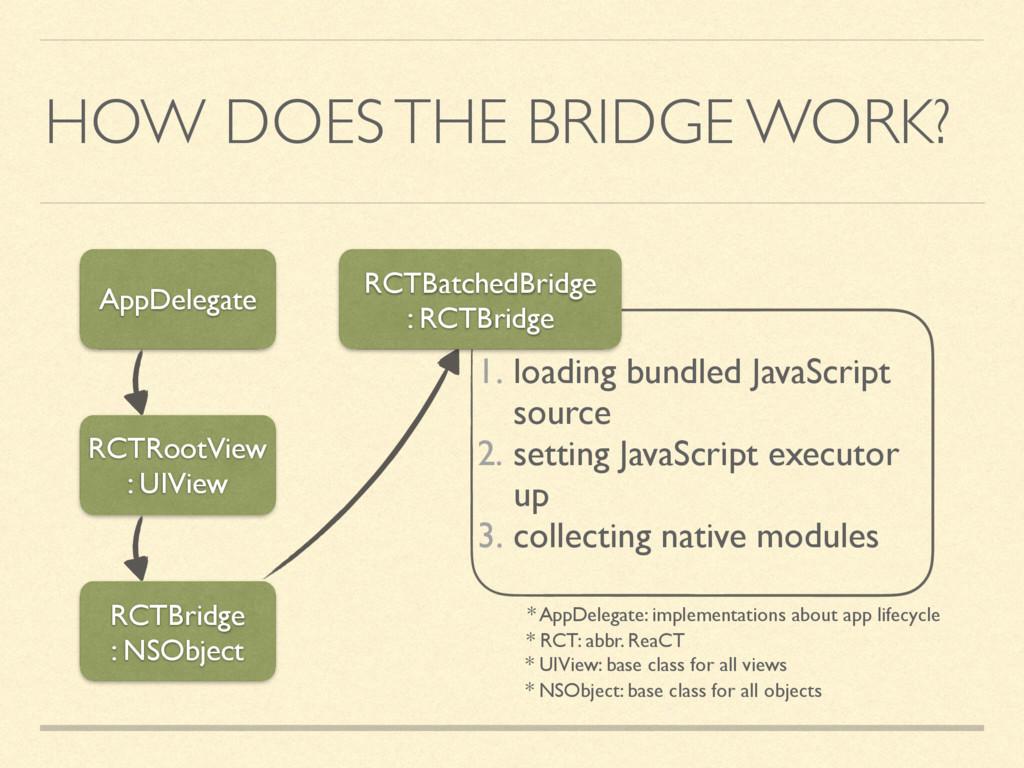 1. loading bundled JavaScript source 2. setting...