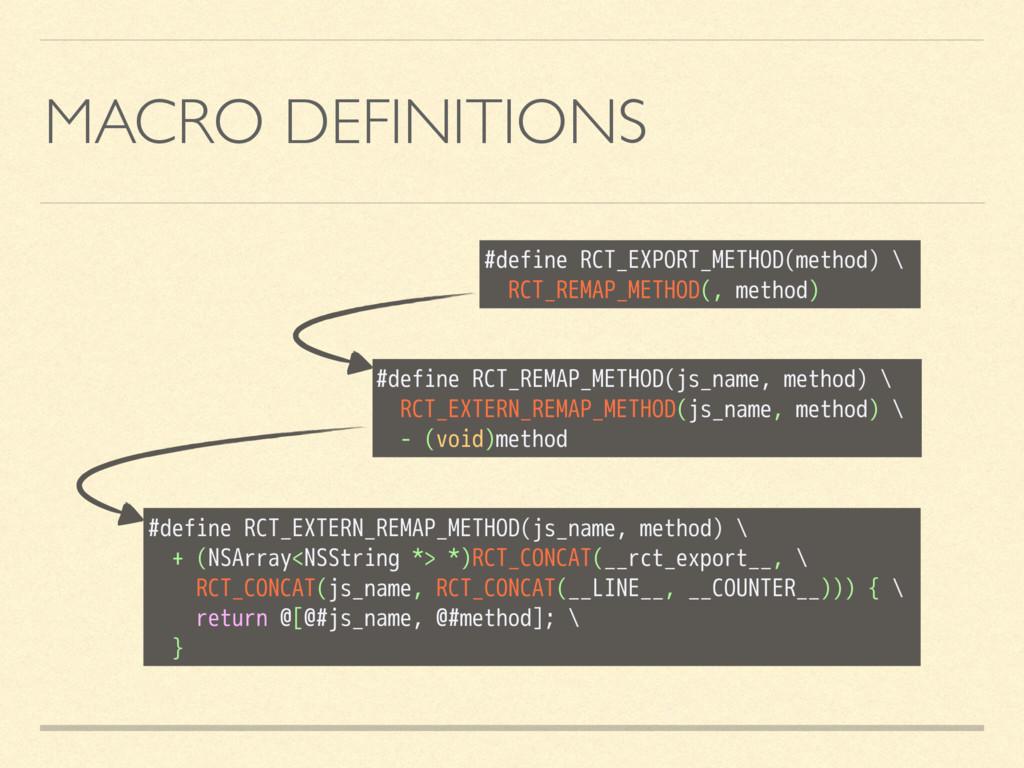 MACRO DEFINITIONS #define RCT_EXPORT_METHOD(met...