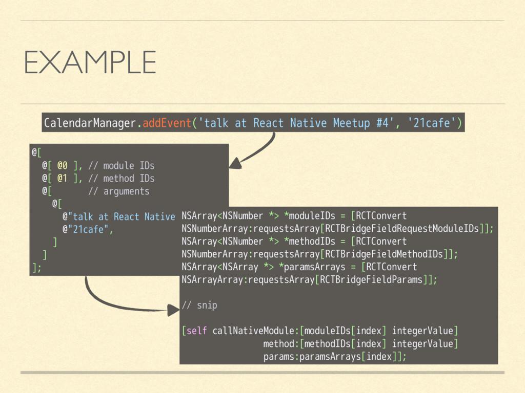 EXAMPLE @[ @[ @0 ], // module IDs @[ @1 ], // m...