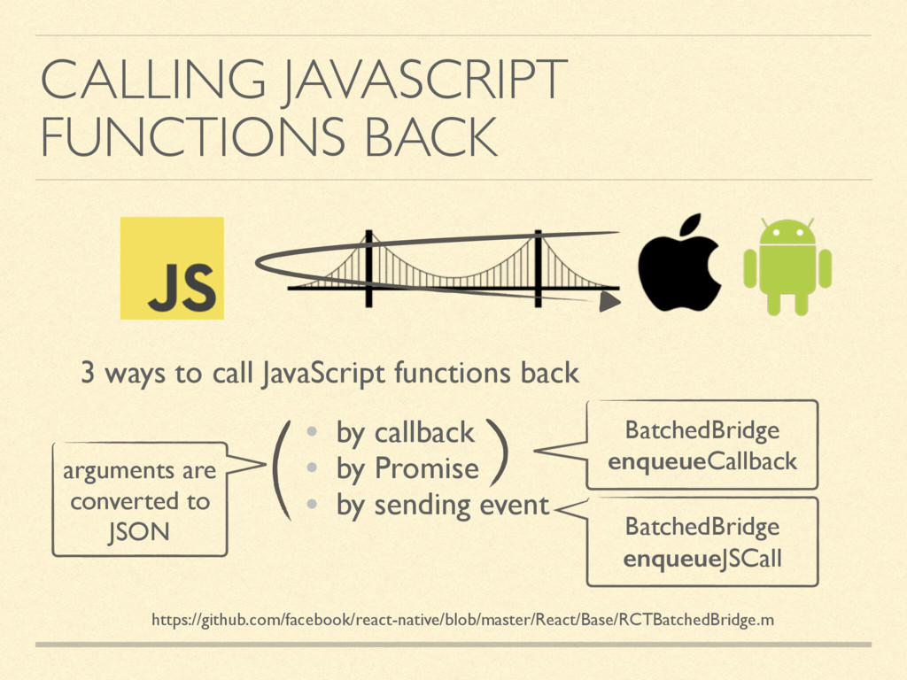 CALLING JAVASCRIPT FUNCTIONS BACK • by callback...