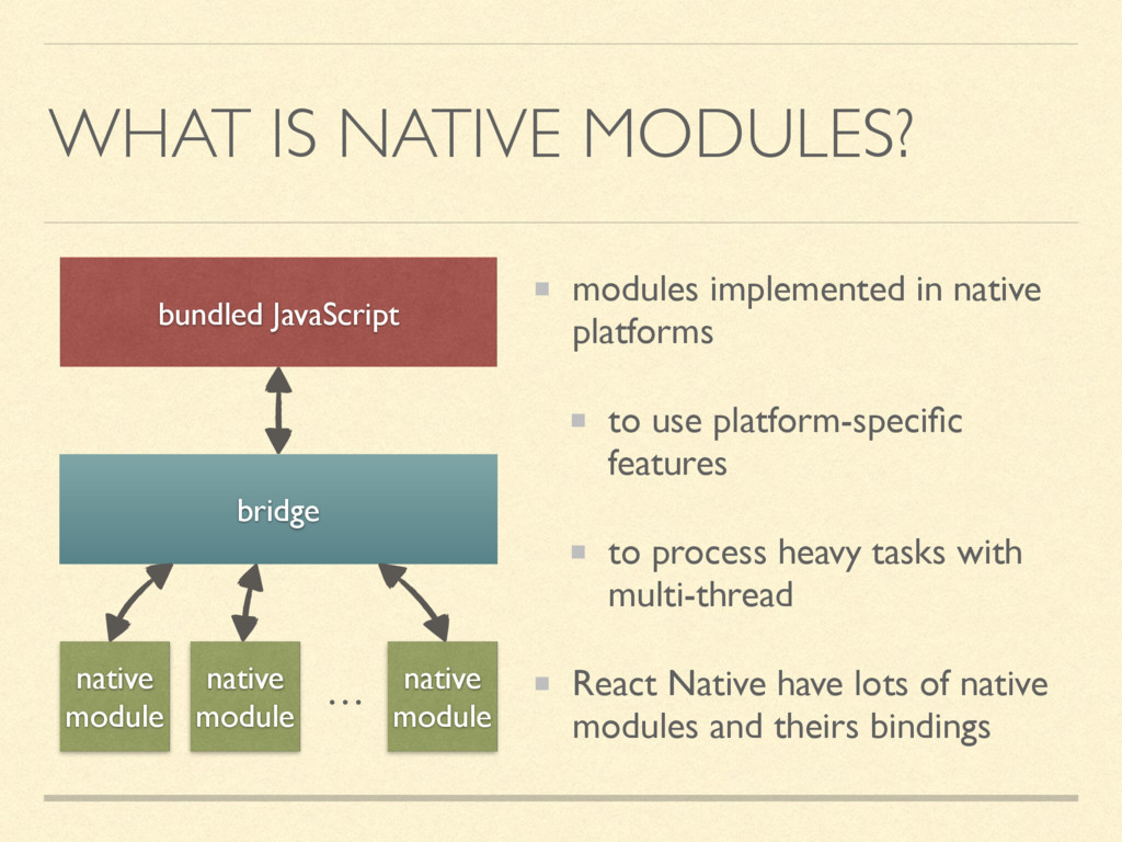 WHAT IS NATIVE MODULES? modules implemented in ...