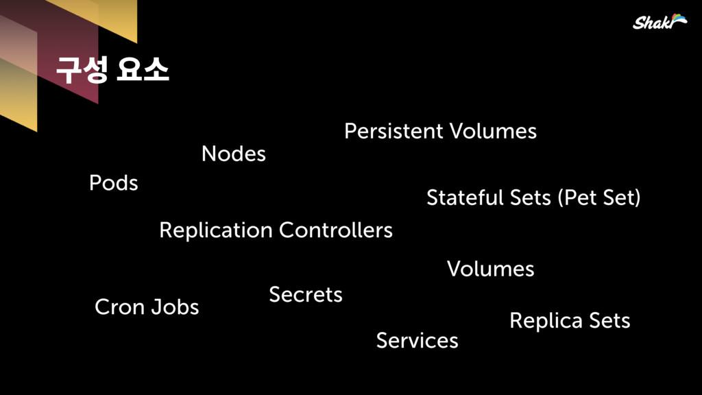 묺컿푢콚 Pods Nodes Replication Controllers Persis...