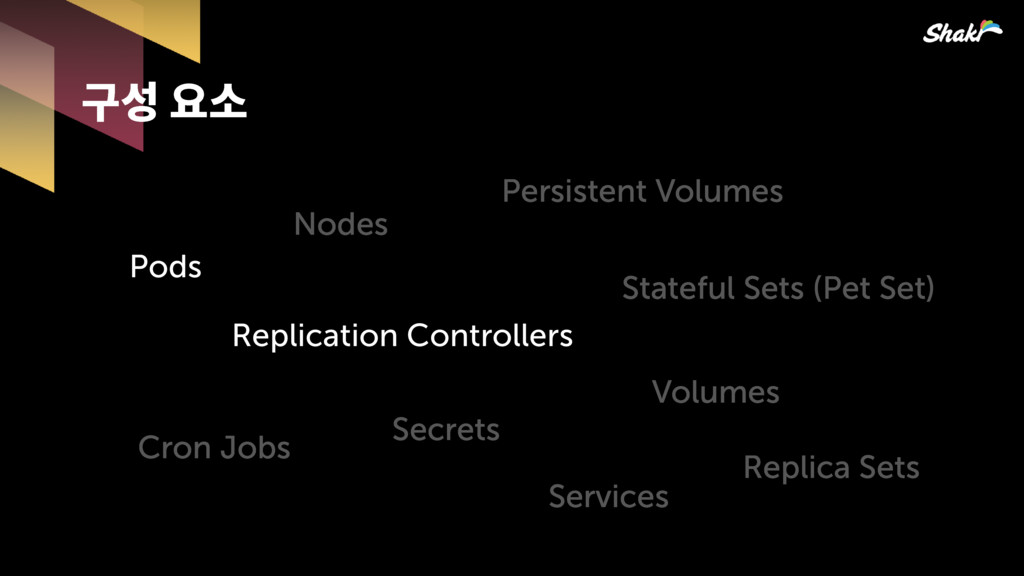 묺컿푢콚 Pods Nodes Replication Controllers Persis...