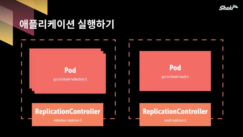 팮읺핂켦킲믾 Pod gcr.io/shakr/videobox:1 Pod gcr....