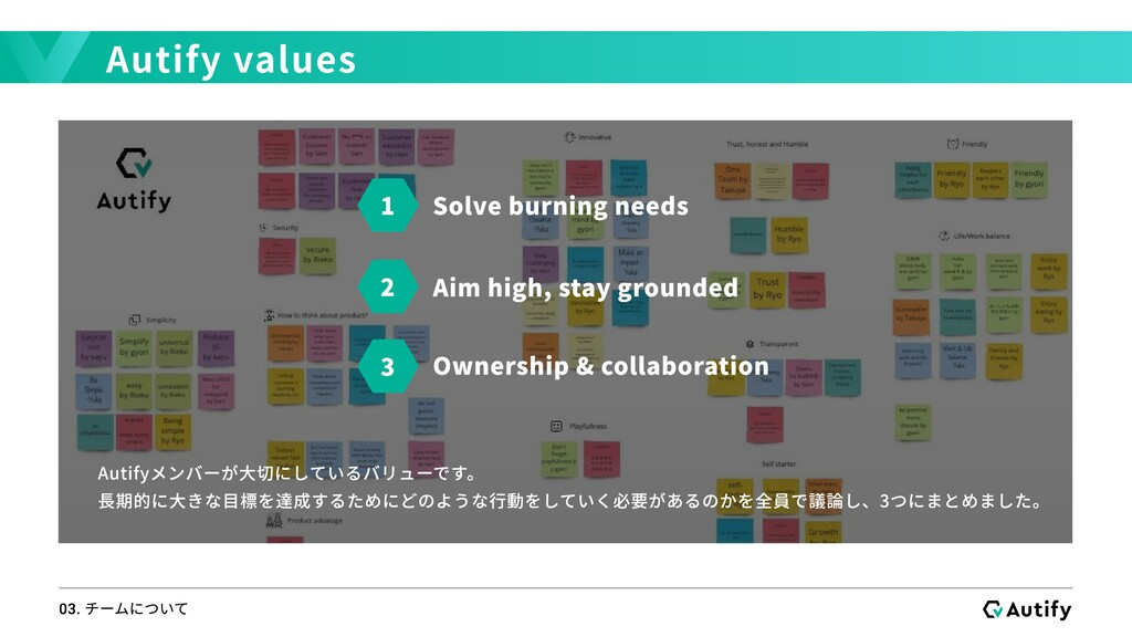 "Solve burning needs  03. チームについて ""Solve burning..."