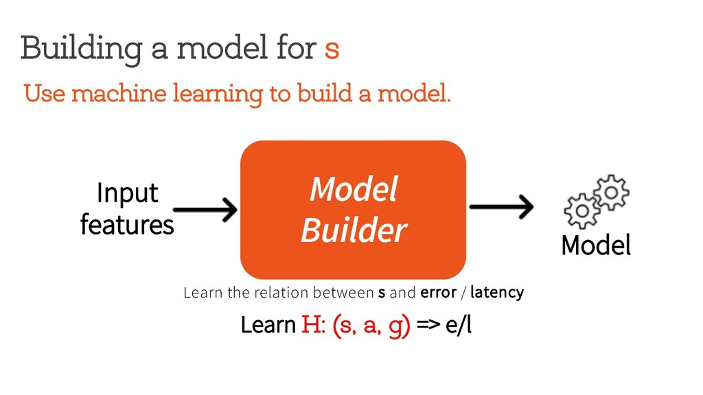 Building a model for s Model Builder Learn H: (...
