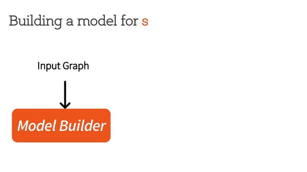 Building a model for s Model Builder Input Graph