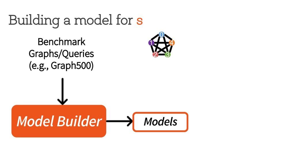 Building a model for s Model Builder 0 1 4 2 3 ...