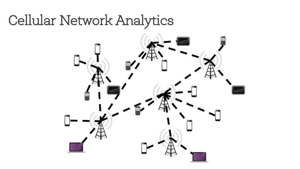 Cellular Network Analytics