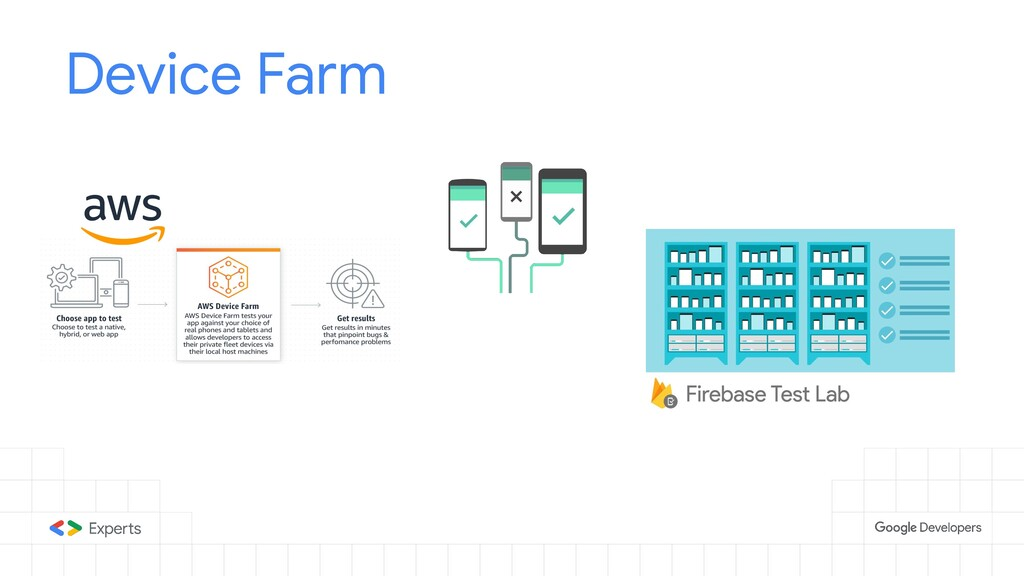 Device Farm Tools to d