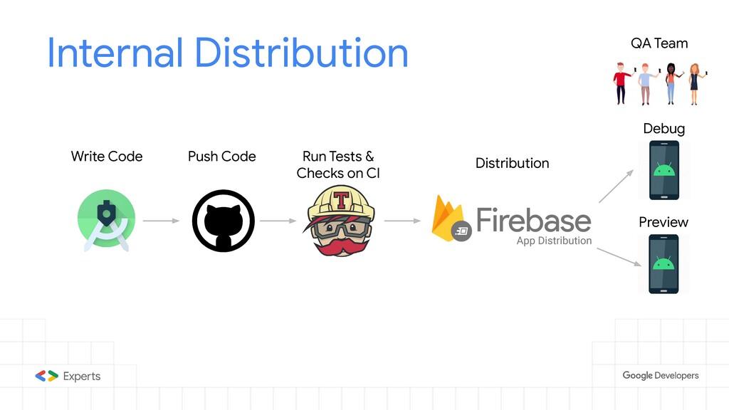 Internal Distribution Write Code Push Code Run ...