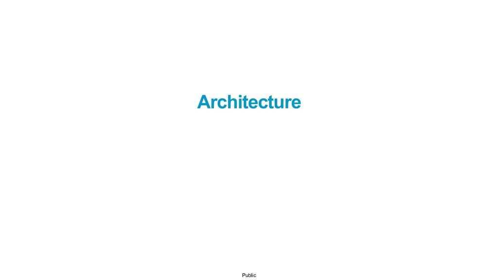 Public Architecture