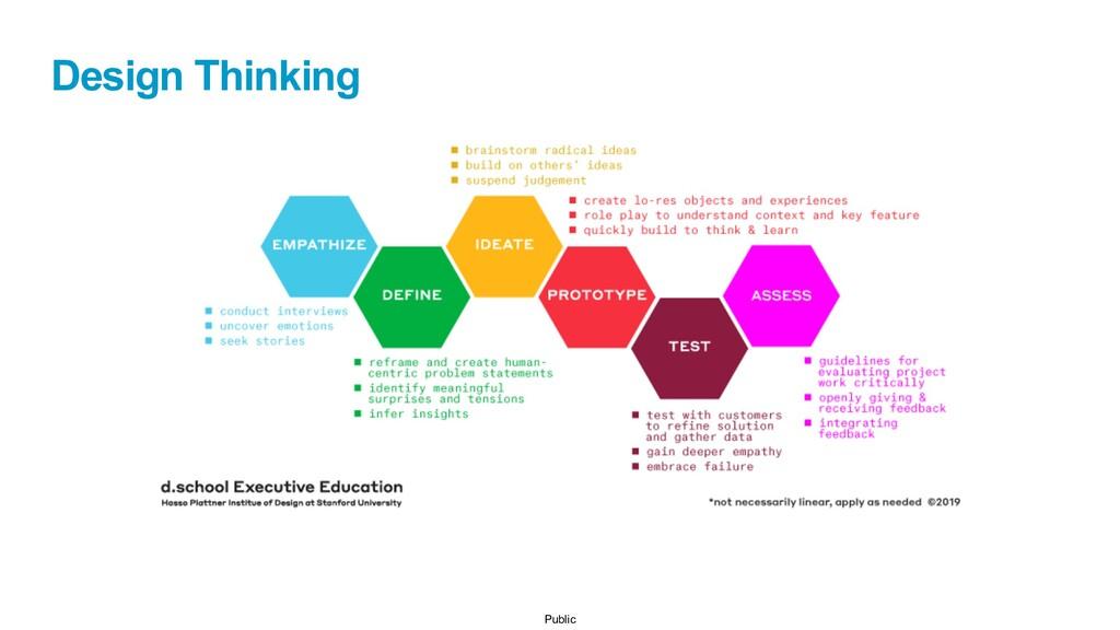 Public Design Thinking