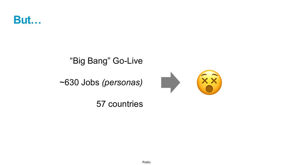 "Public But… ""Big Bang"" Go-Live ~630 Jobs (perso..."