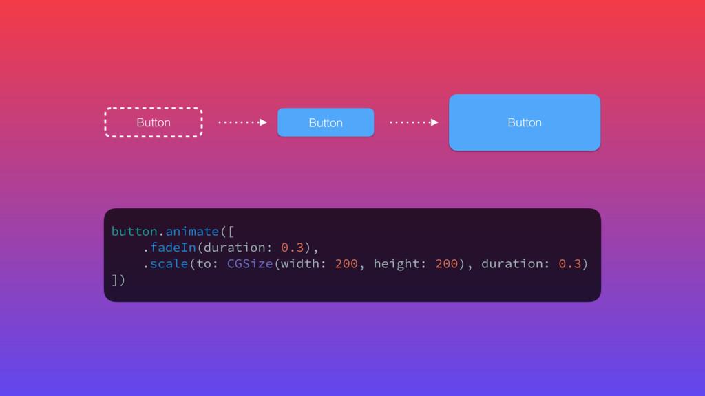 button.animate([ .fadeIn(duration: 0.3), .scale...