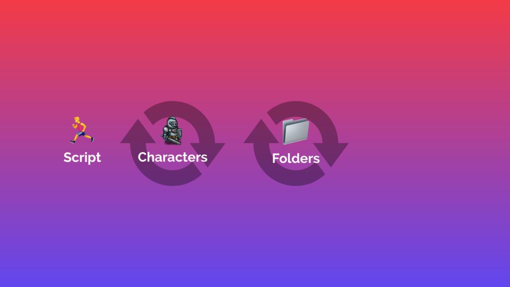 , Script Script + Folders Characters