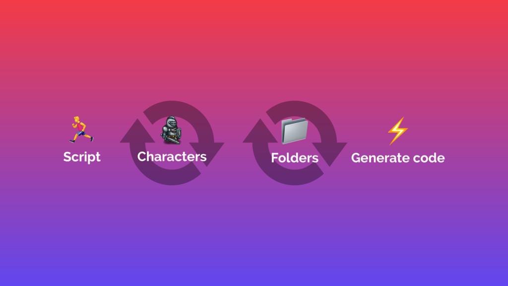 , Script Script + Folders Characters ⚡ Generate...