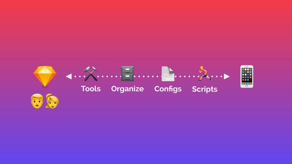 % , Scripts D Organize B Configs ⚒ Tools EF