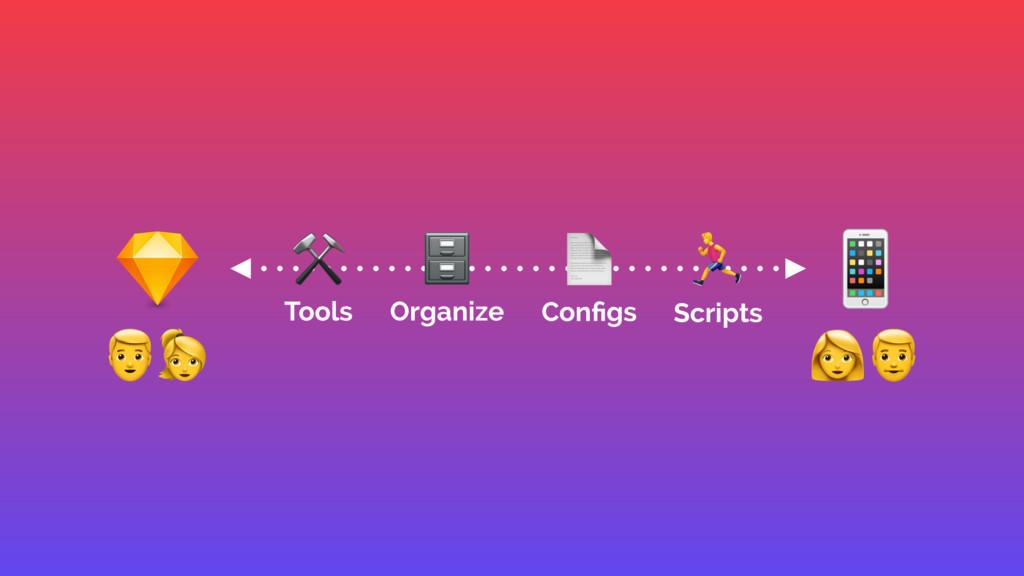 % , Scripts D Organize B Configs ⚒ Tools EF G H