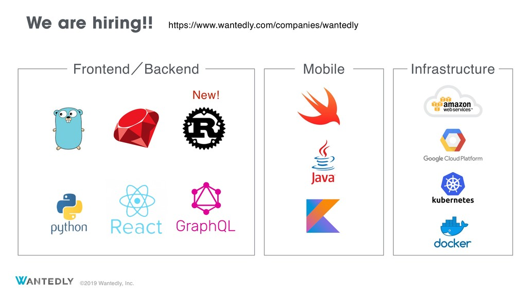 ©2019 Wantedly, Inc. Mobile FrontendʗBackend In...
