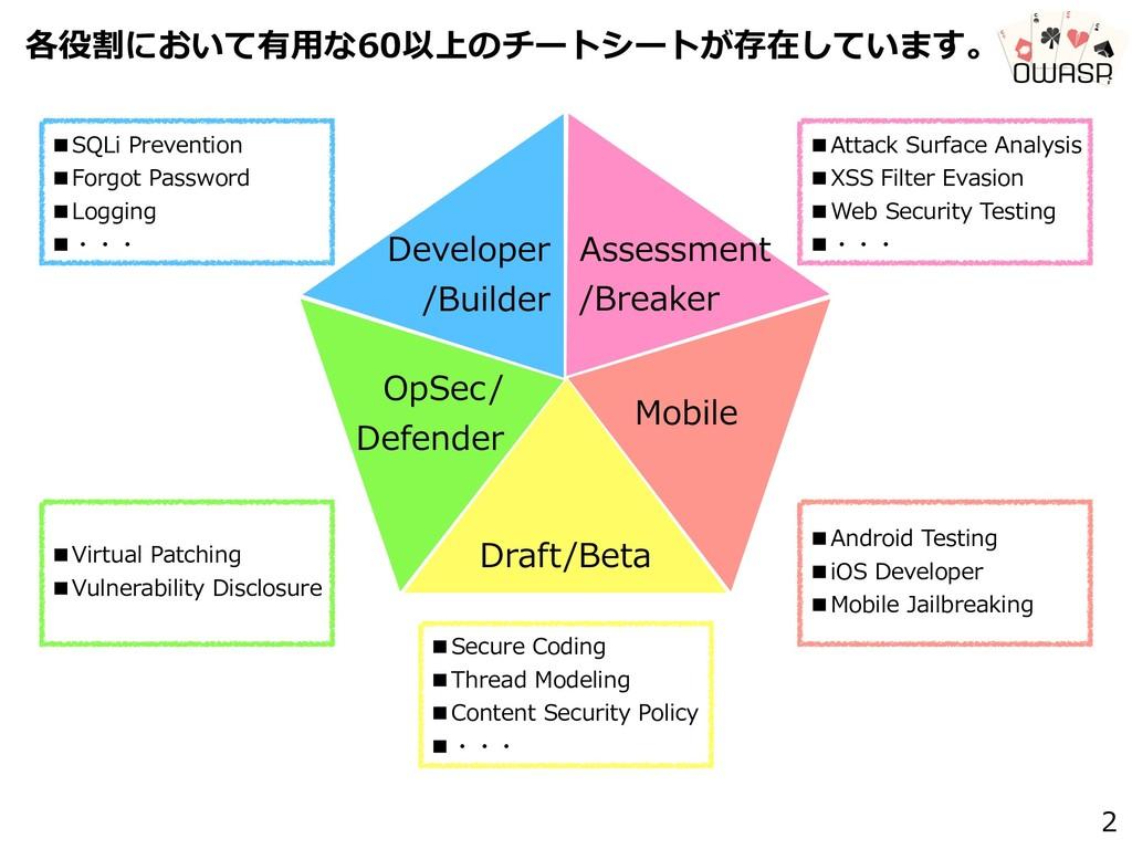 各役割において有⽤な60以上のチートシートが存在しています。 2 Developer /Bui...
