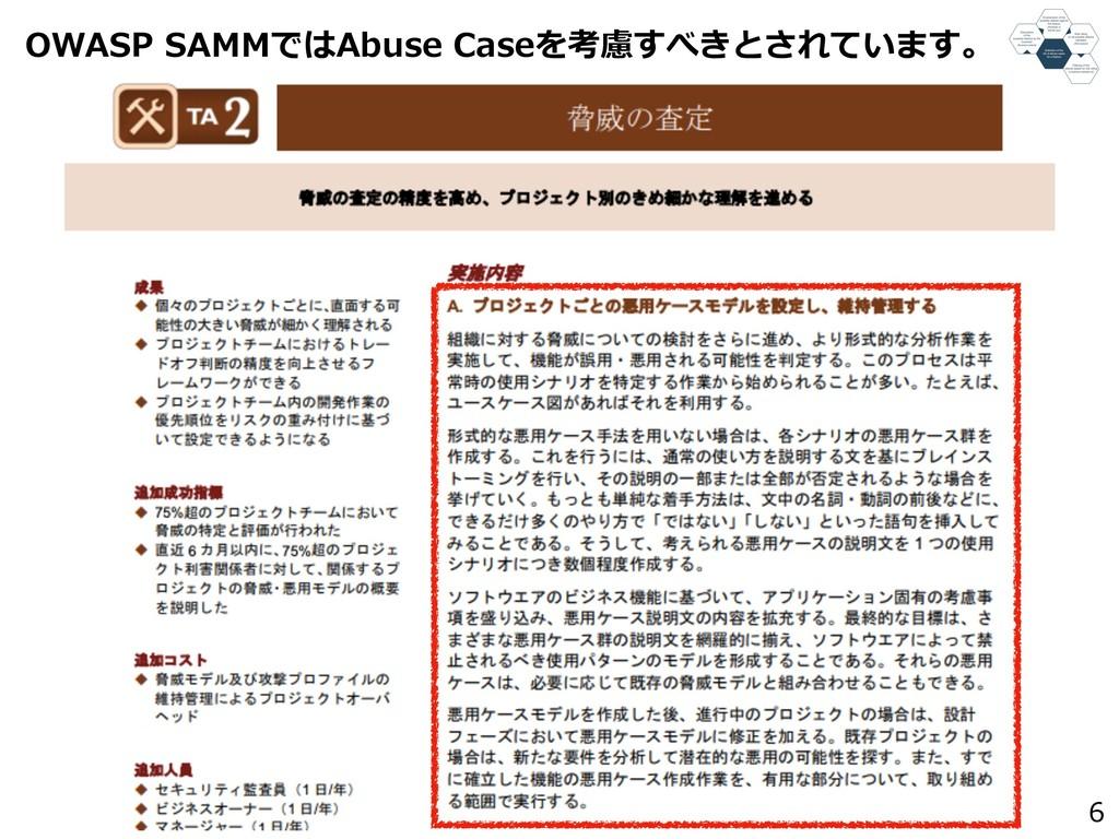 OWASP SAMMではAbuse Caseを考慮すべきとされています。 6