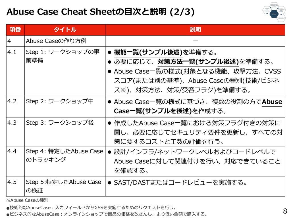 8 項番 タイトル 説明 4 Abuse Caseの作り⽅例 ー 4.1 Step 1: ワー...