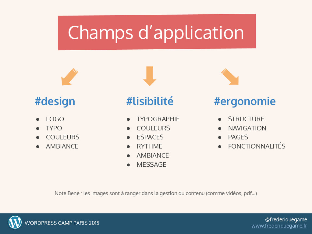 Champs d'application WORDPRESS CAMP PARIS 2015 ...