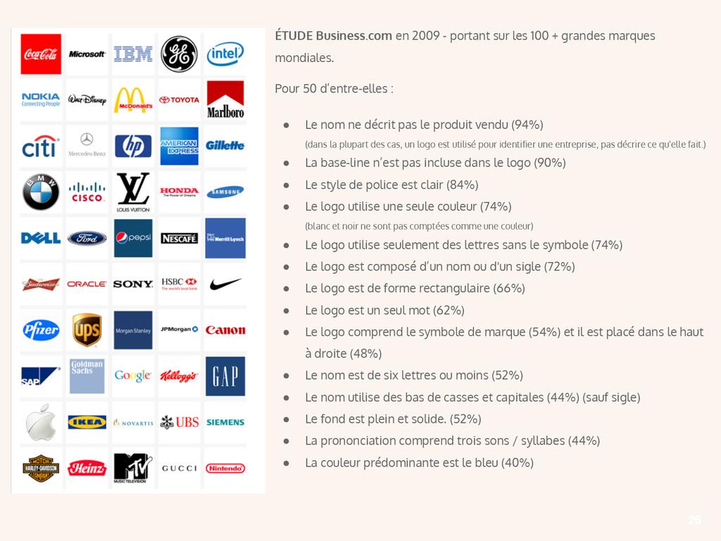 ÉTUDE Business.com en 2009 - portant sur les 10...