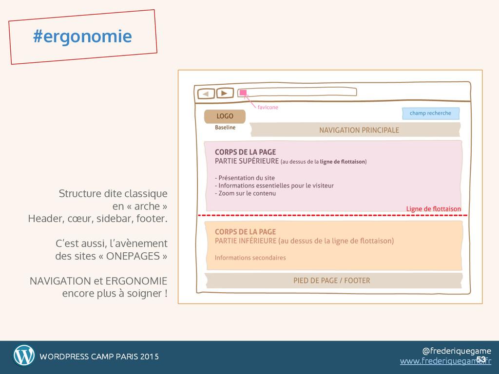 #ergonomie WORDPRESS CAMP PARIS 2015 @frederiqu...