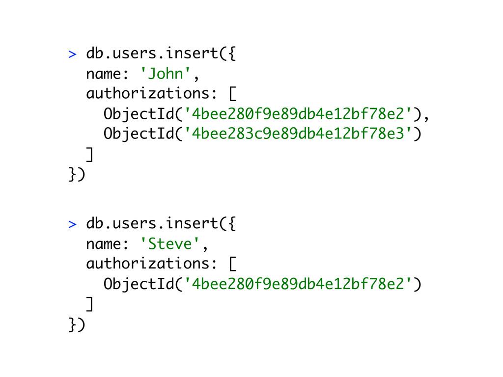 > db.users.insert({ name: 'John', authorization...