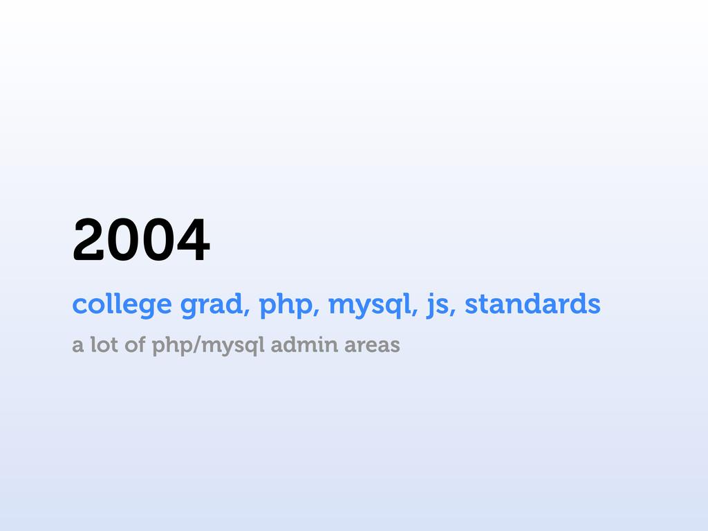 2004 college grad, php, mysql, js, standards a ...
