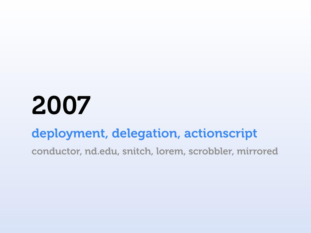 2007 conductor, nd.edu, snitch, lorem, scrobble...