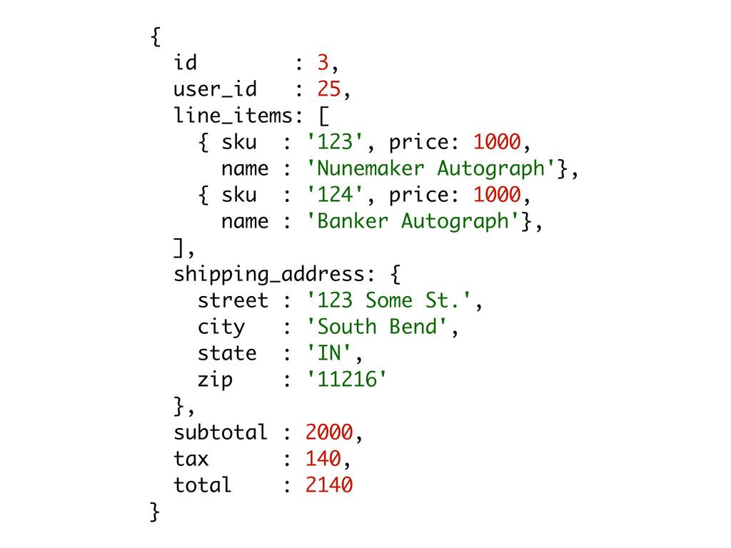 { id : 3, user_id : 25, line_items: [ { sku : '...