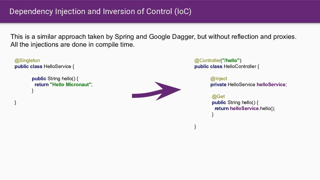 Dependency Injection and Inversion of Control (...