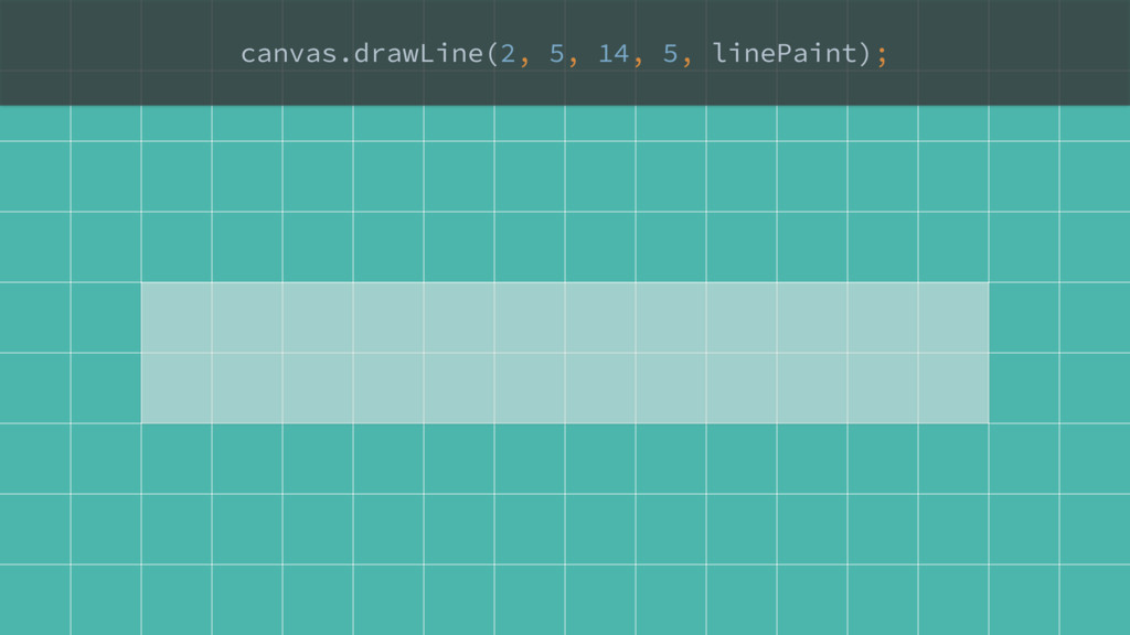 canvas.drawLine(2, 5, 14, 5, linePaint);