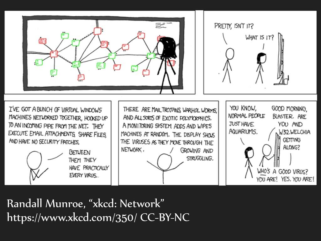 "Randall Munroe, ""xkcd: Network""   https://www.x..."