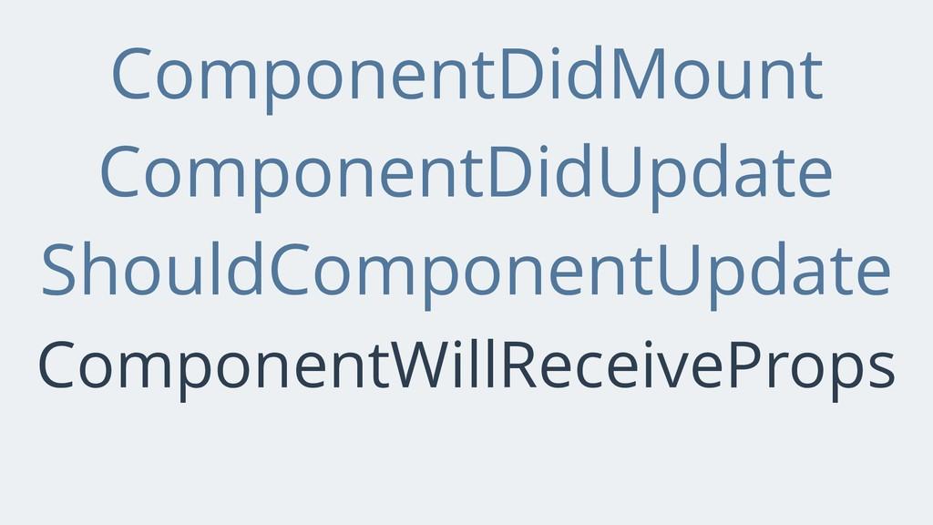 ComponentDidMount ComponentDidUpdate ShouldComp...
