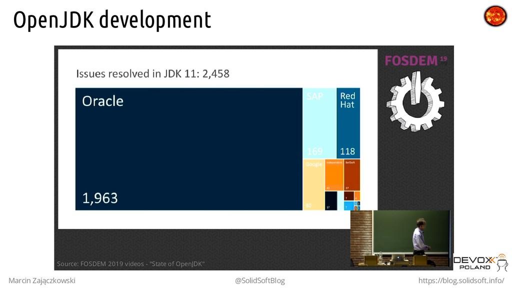 OpenJDK development Marcin Zajączkowski @SolidS...