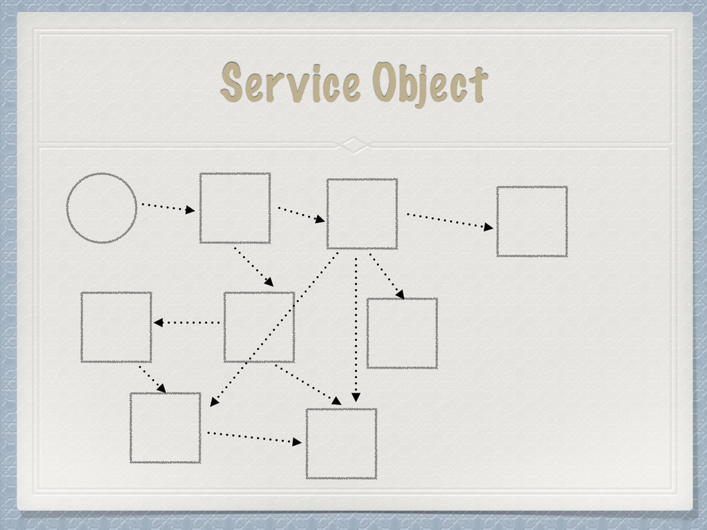 Service Object
