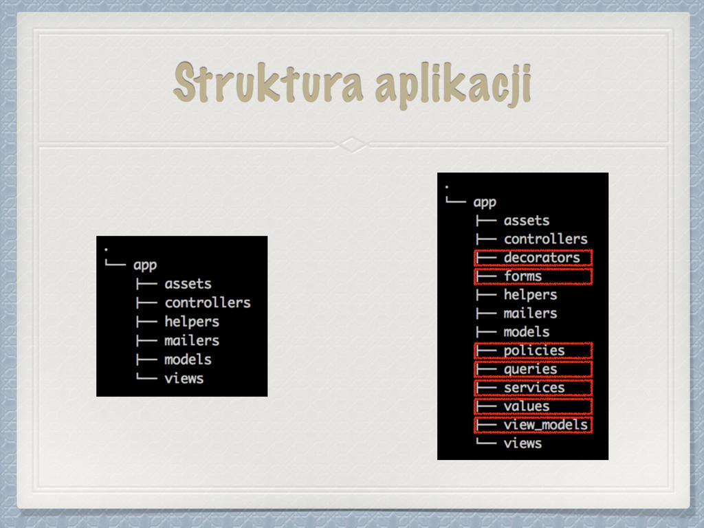 Struktura aplikacji
