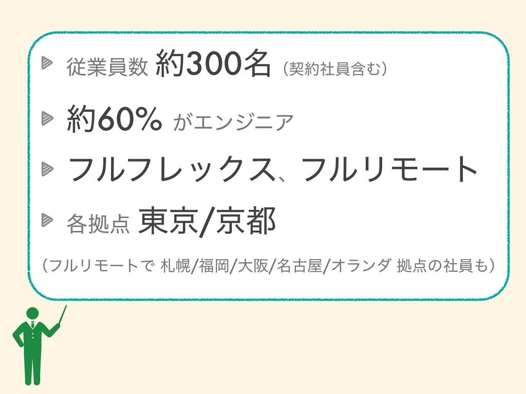 ैۀһ 300໊ʢܖࣾһؚΉʣ   60% ͕ΤϯδχΞ   ϑϧϑϨοΫεɺϑϧϦϞ...