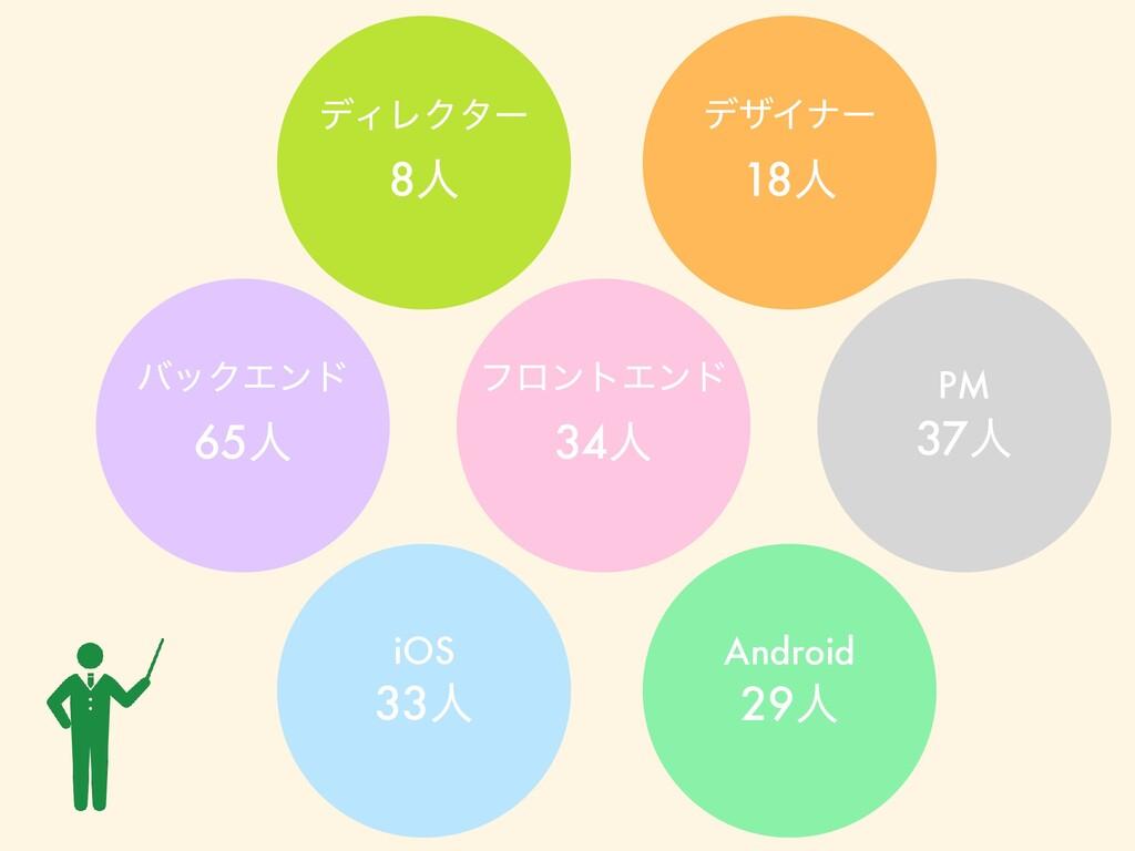 όοΫΤϯυ   65ਓ ϑϩϯτΤϯυ   34ਓ iOS   33ਓ Android   ...